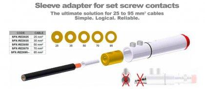 SPX-RED025 Втулочный переходник для подключения кабеля сечением 25мм2