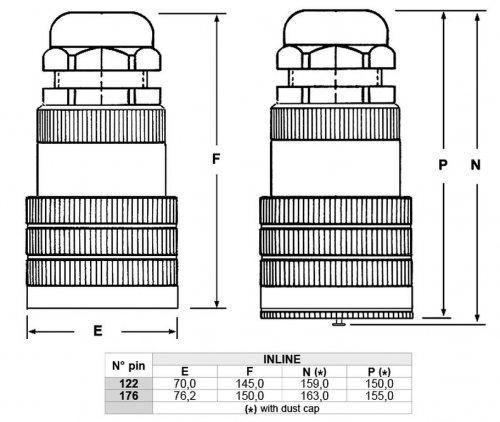 SMA176P панельный разъем, 176 Pin, (с пылезащитной крышкой в комплекте)