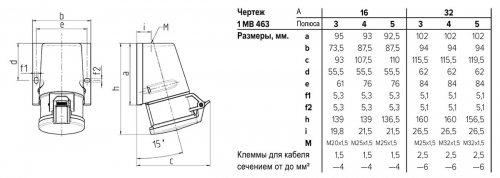 27001 Розетка настенная 16А/230V/3P/IP44 Mennekes